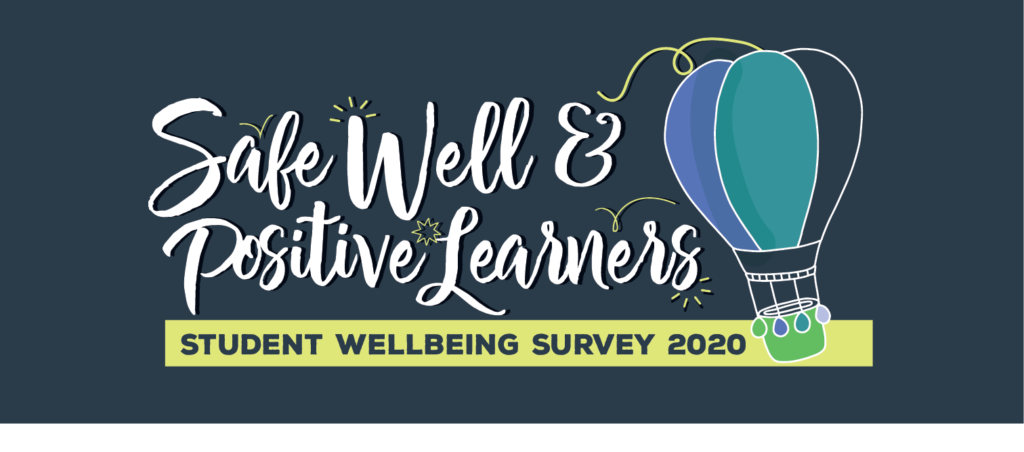 Graphic element saying Safe Well and Positive Learners. Student Wellbeing Survey 2020